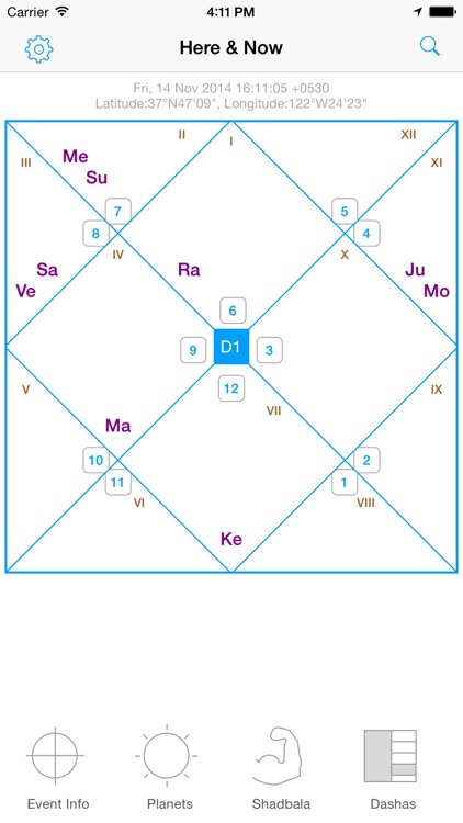 Jyotish Dashboard™ - Indian/Vedic Astrology Charting Software by  MissionAstro com - Best Astrology App