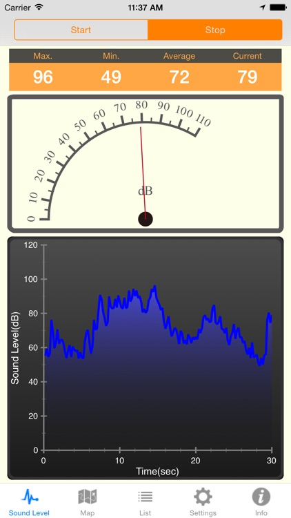 Noise Meter - Sound Level Meter