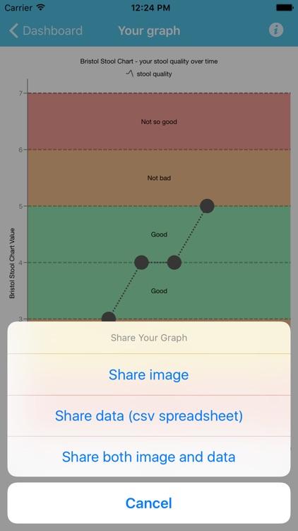 Bristol Stool Chart screenshot-3