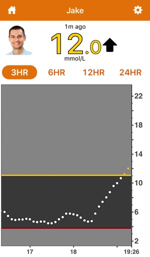 Dexcom Follow Mmol L Dxcm5 On The App Store