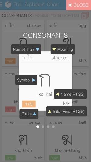 Thai Alphabet Chart On The App Store