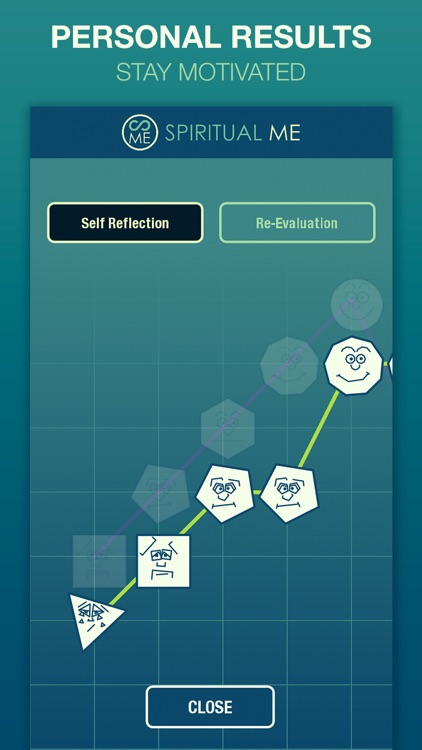 Spiritual Me: Meditation - techniques for mindfulness, stress relief and guided relaxation screenshot-4