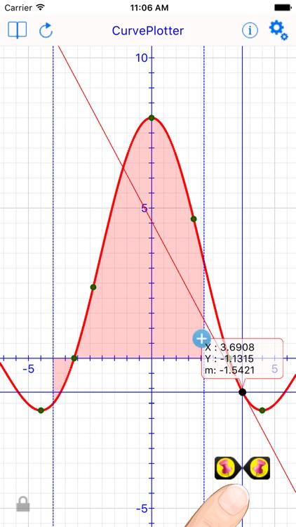 Curve Plot Graph Calc Lite