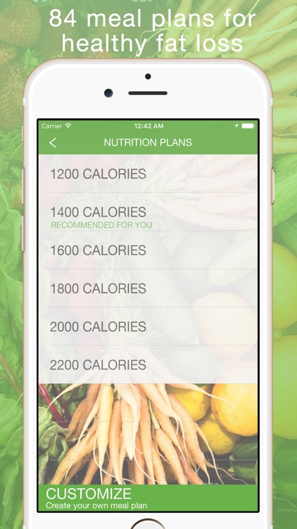 Femfiter - Women's home workouts, meal plans, tips for healthy fat loss