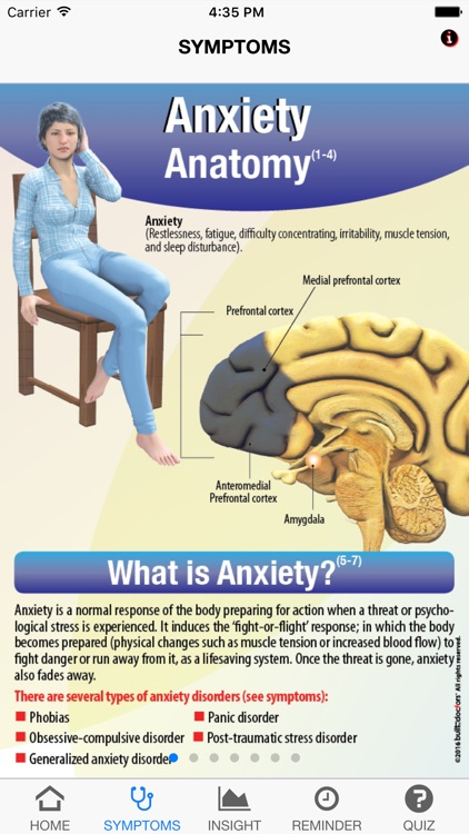 Signs & Symptoms Anxiety by BuiltByDoctors