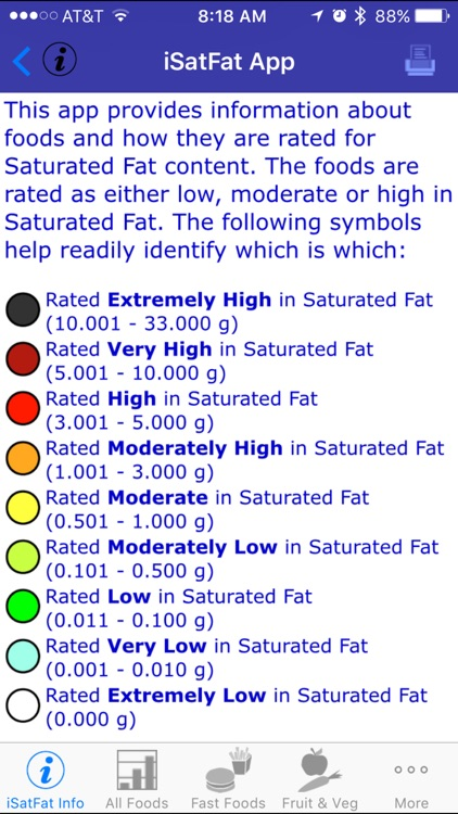 iSatFat - iNutrient: Saturated Fat screenshot-1