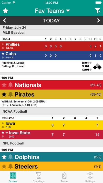 Sports Scores, Schedules, and Standings