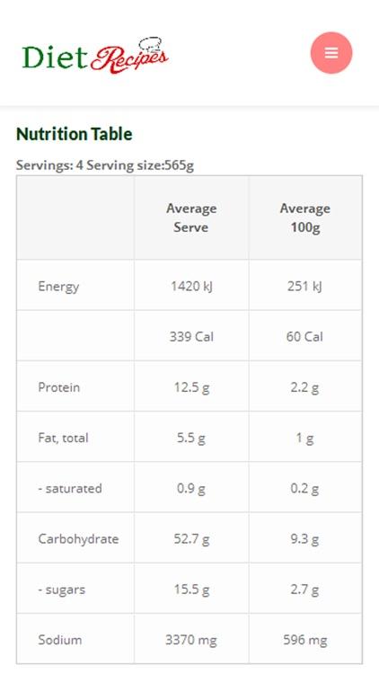 Diet Recipes for Weight Loss screenshot-3