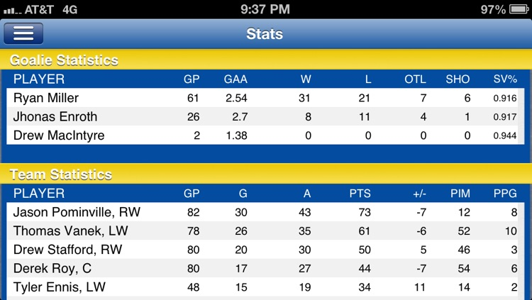 Buffalo Hockey Live screenshot-4