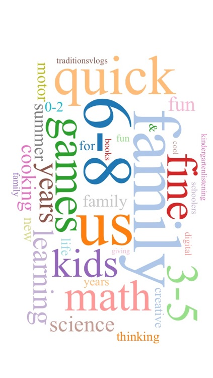 Word Cloud - Create Custom Text Collages