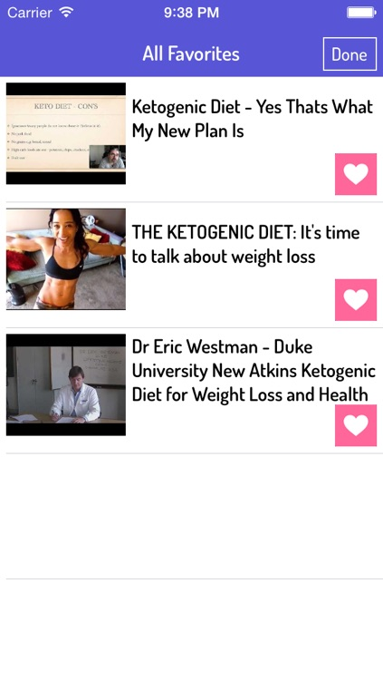 Ketogenic Diet - Best Video Guide