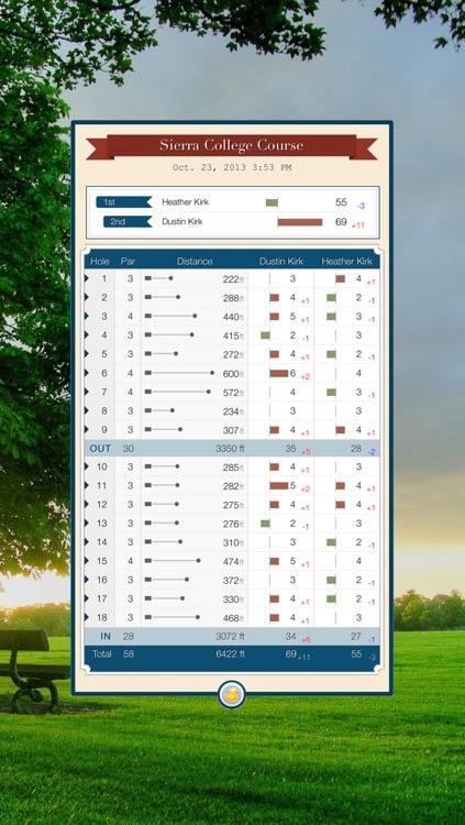 Ducky Disc Golf Scorecards