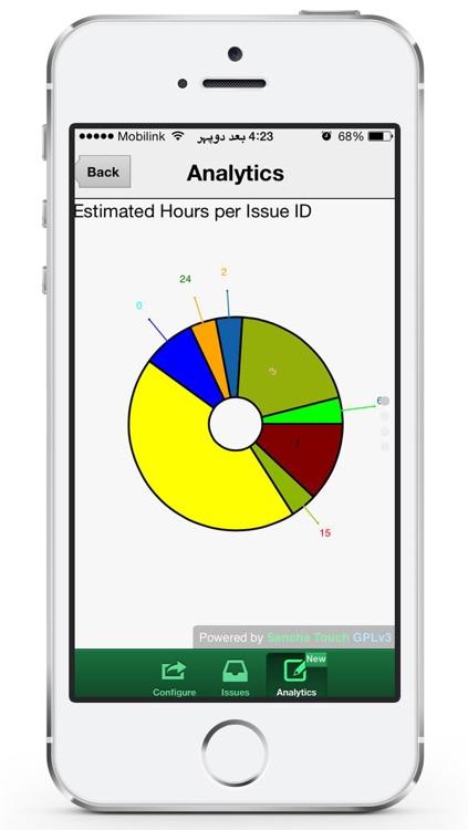 Redmine Report screenshot-4