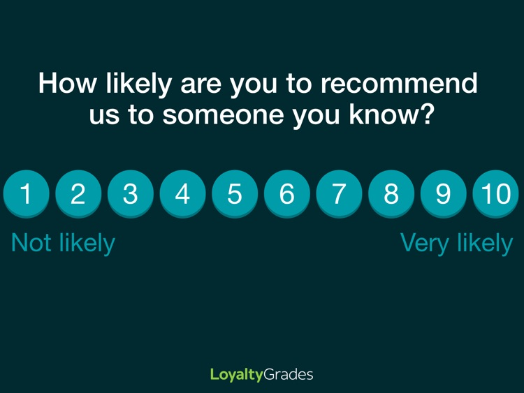 LoyaltyGrades - Point-of-care Patient Surveys
