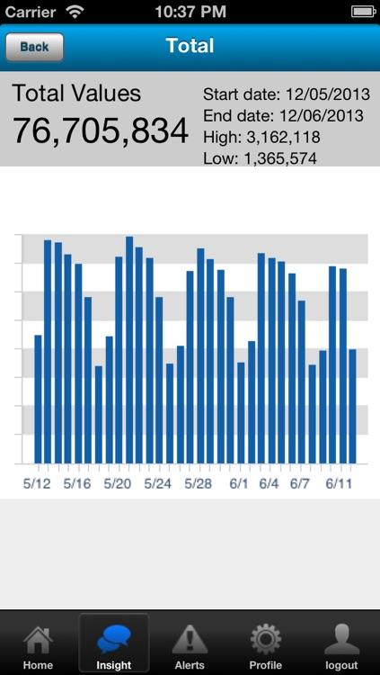 Virtual Analyst screenshot-3