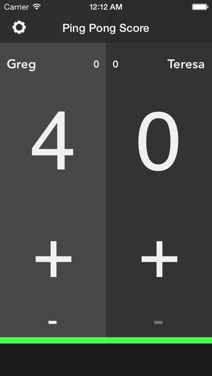 Ping Pong Score
