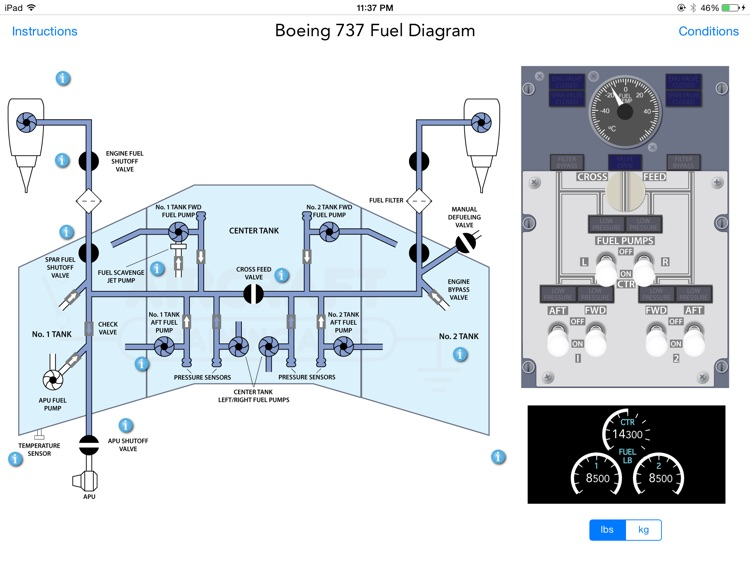 Boeing 737 Fuel System By Eric Cannon