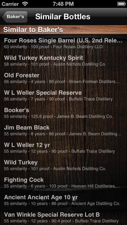 Bourbon Enthusiast screenshot-4