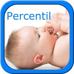 Percentile