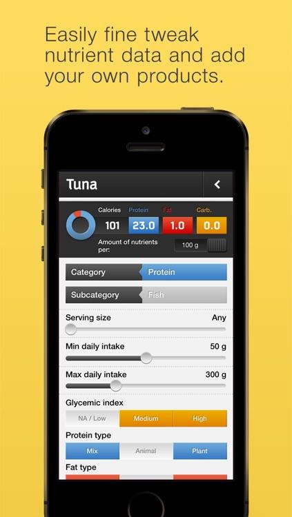 Dietograph: Pro Diet Planner