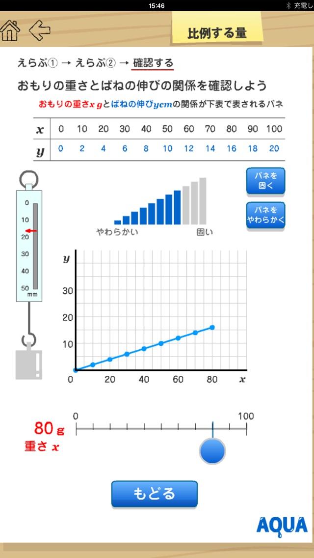 比例する量 さわってうごく数学「AQUAアクア」のおすすめ画像5