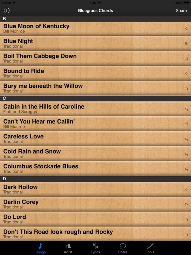 Bluegrass Chords on the App Store
