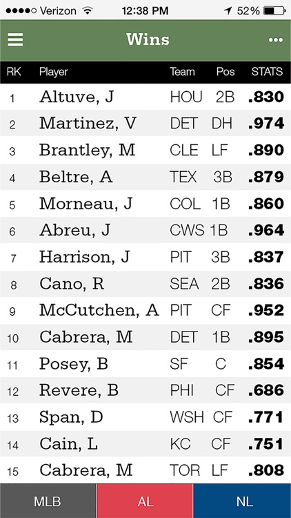 Pinetar - MLB Stats and Fantasy Baseball Leaders screenshot-1
