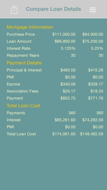 Mortgage iCalculator screenshot-4