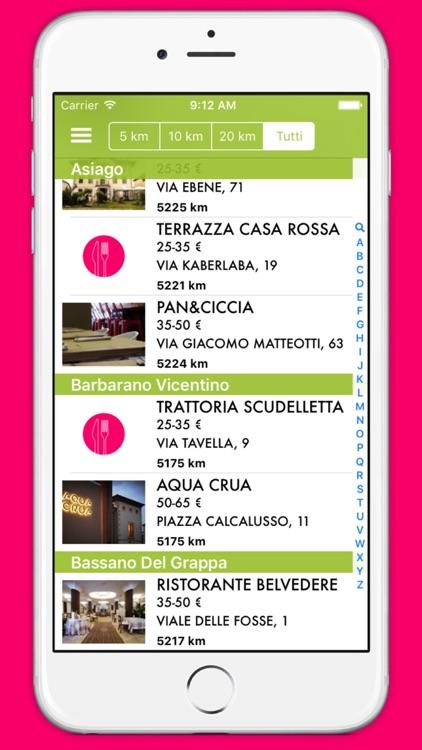 I Ristoratori Di Vicenza By Telemar Spa