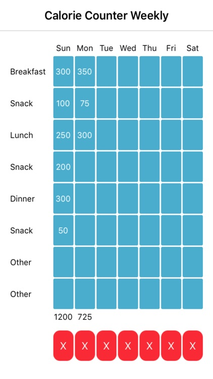 Calorie Counter Weekly
