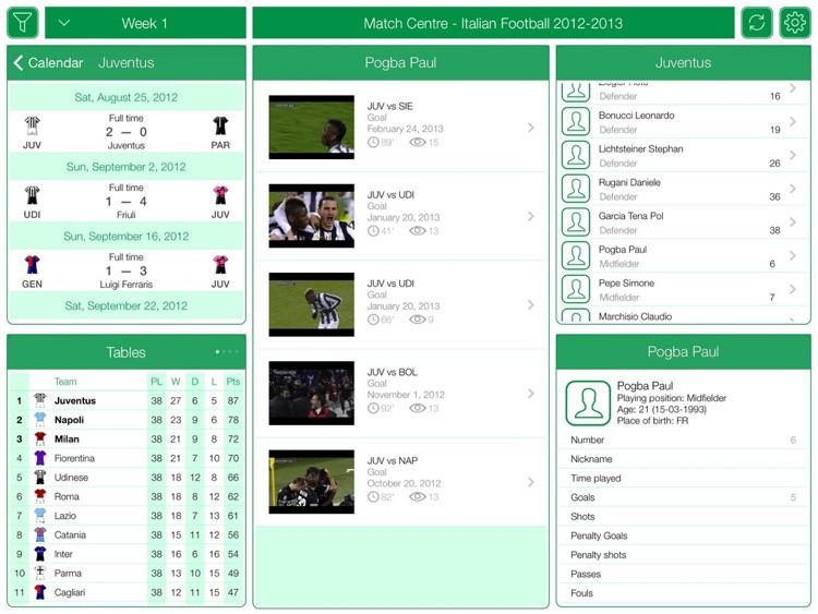 Italian Football Serie A 2012-2013 - Match Centre