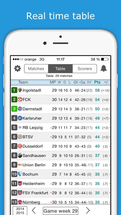Livescore For 2 Bundesliga Germany 2nd Division By Zumzet