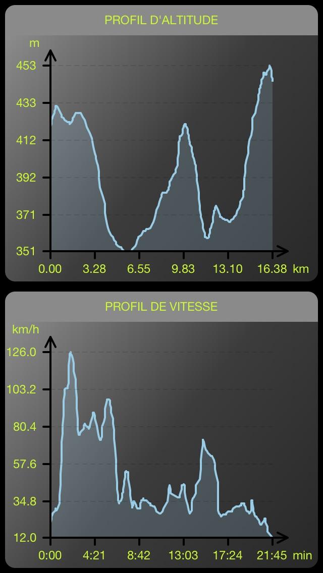 Screenshot for Scout Outdoor-Navigation pour vélo et la randonnée in Lebanon App Store