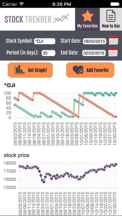 Stock Trender
