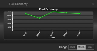 cartune vehicle maintenance and gas mileage tracker app mobile