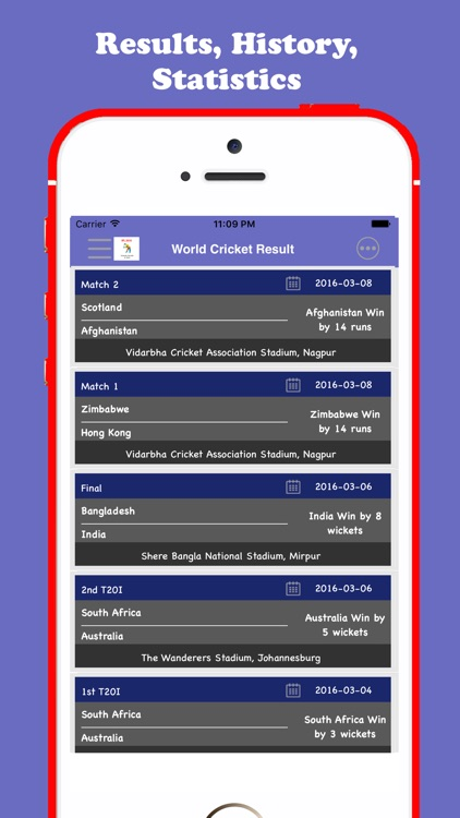 World Cup T20 Schedule Edition - CWC screenshot-3