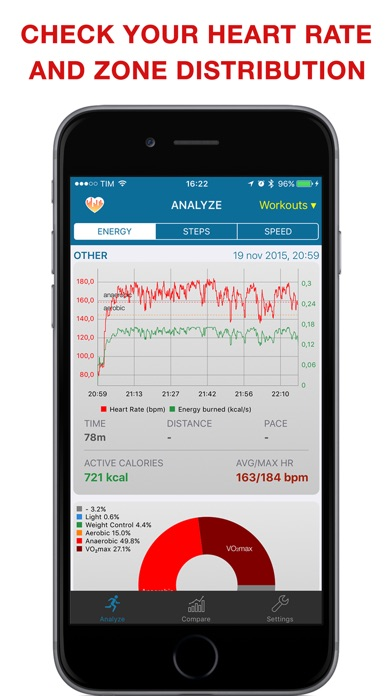Vitals - chart your workouts Screenshot