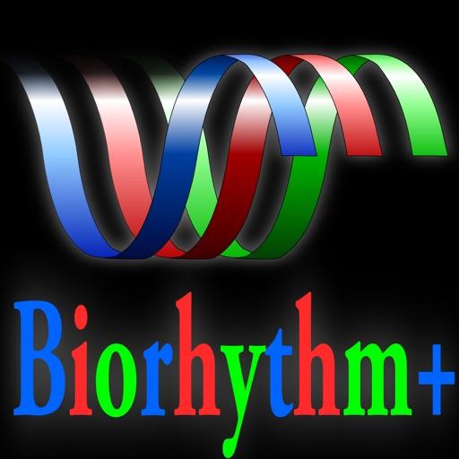 Biorhythm+