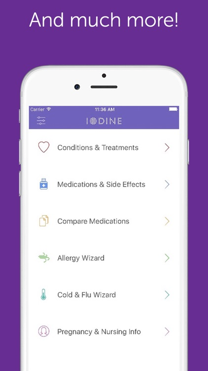 Iodine - Drug Reviews, Health Information, Treatment Comparisons screenshot-3