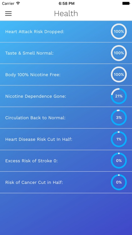 DipQuit Pro: Quit Dipping Smokeless Tobacco screenshot-3