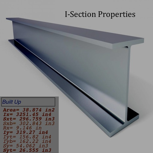 iSection