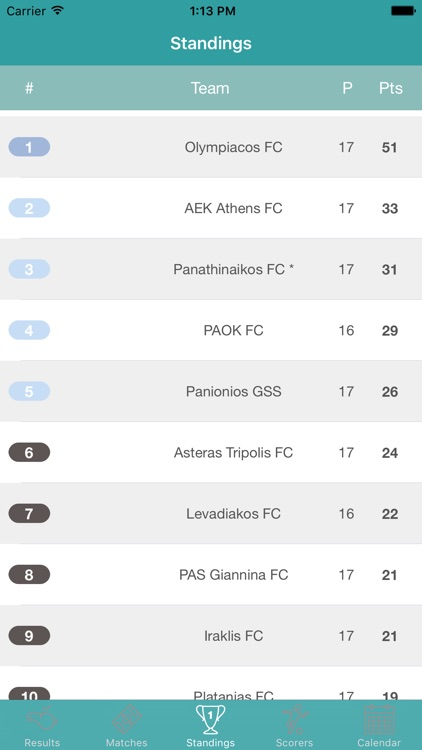 InfoLeague - Information for Greek Super League - Matches, Results, Standings and more screenshot-4