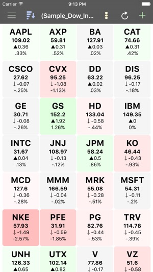 Interactive Stock Charts on the App Store