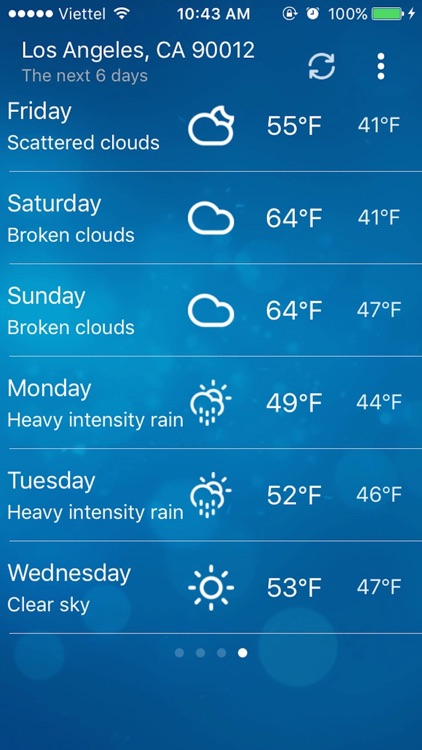 Daily Weather Forecast - Temperature, and Alerts for US and the World screenshot-3