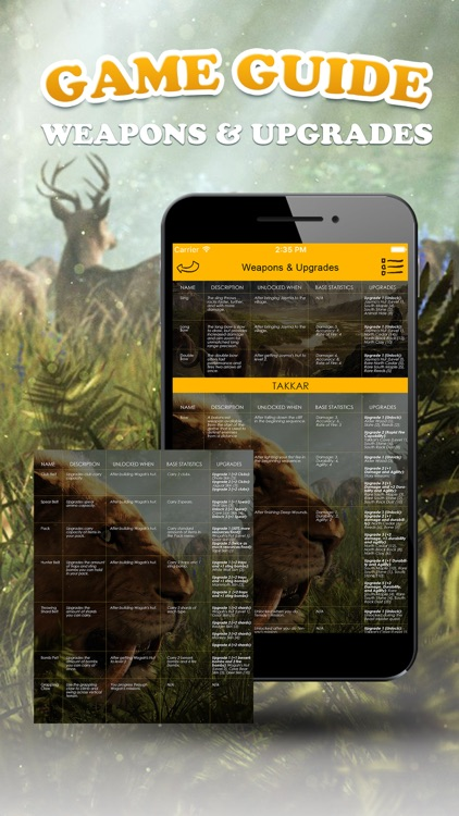 Guide - Tips, Hints, Walkthroughs and Update daily for Far Cry Primal Game
