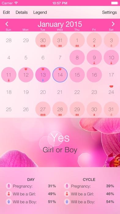 Ovulation calendar for women conception & pregnancy calculator.