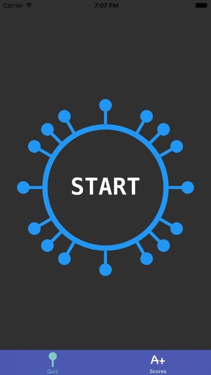 Unit Circle Quiz - Memorize the Unit Circle