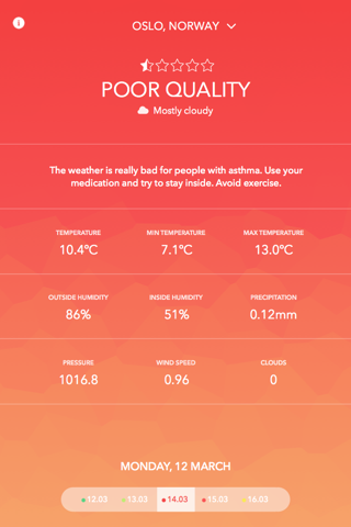 Screenshot of Asthmatic - the first asthma weather forecast