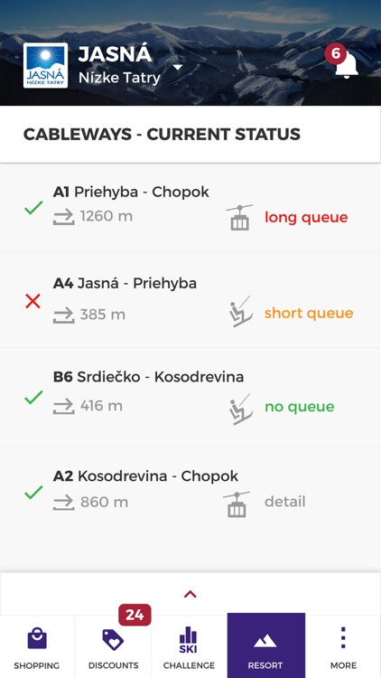 Gopass Mobile By Tatry Mountain Resorts A S