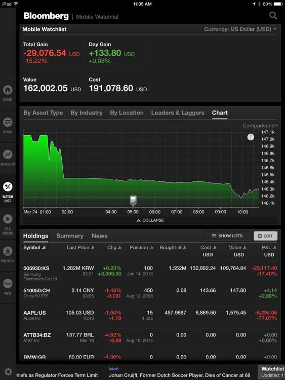 Bloomberg for iPad screenshot-4